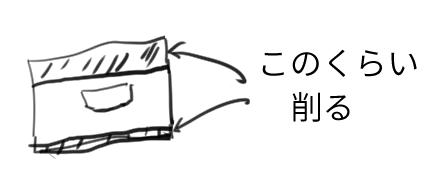 f:id:kyukyunyorituryo:20150330220615p:plain