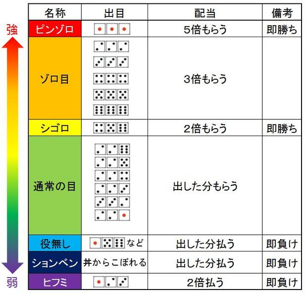 f:id:kyuma-morita:20160508003009p:plain