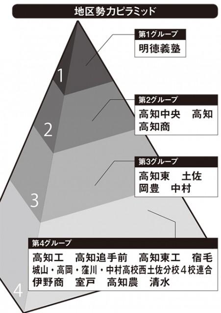 f:id:kyuma-morita:20160815160352p:plain
