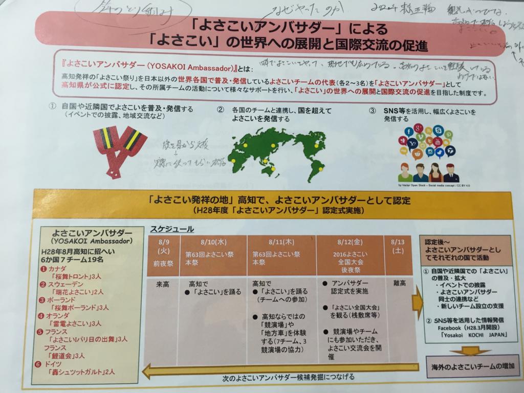 f:id:kyuma-morita:20161013212408p:plain
