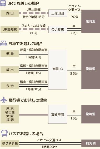 f:id:kyuma-morita:20161109150440p:plain