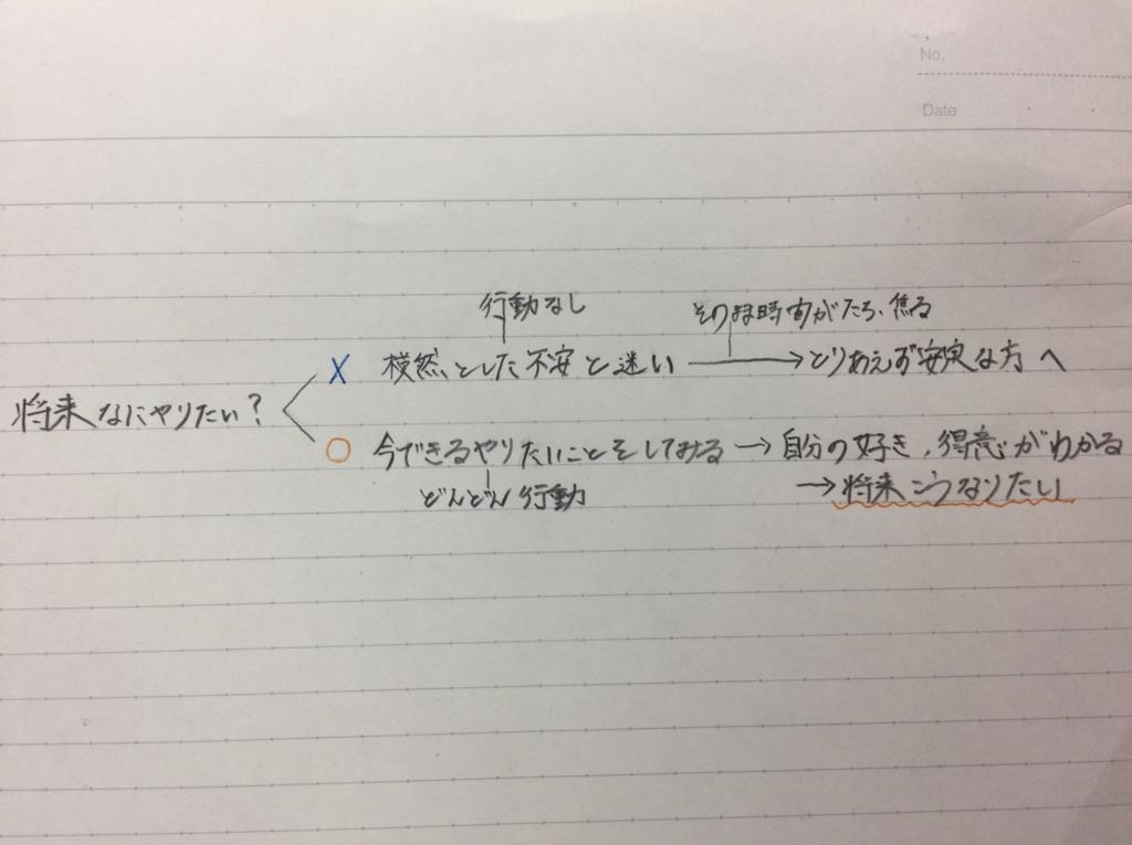 f:id:kyuma-morita:20170117183038j:plain