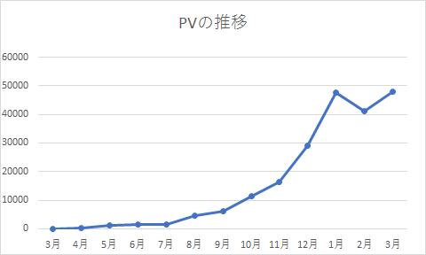 f:id:kyuma-morita:20170401165222p:plain