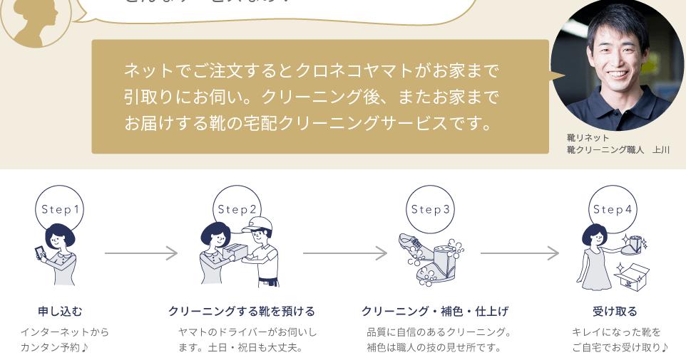 f:id:kyuma-morita:20170411200858p:plain