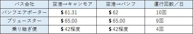 f:id:kyuma-morita:20170425101859p:plain