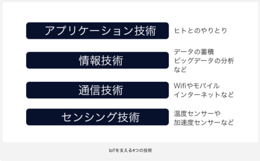 f:id:kyuma-morita:20181108012020p:plain