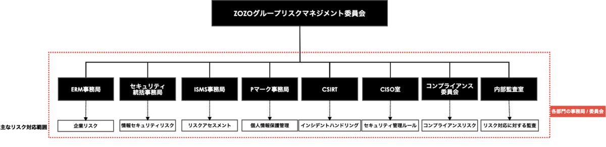 f:id:kyuns:20201225133211p:plain