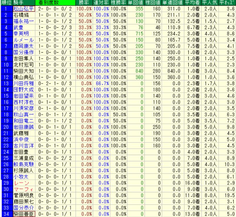 f:id:kyurukyuru9:20201229104909p:plain