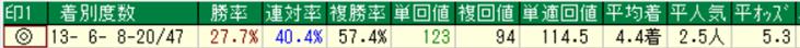 f:id:kyurukyuru9:20201229104951p:plain