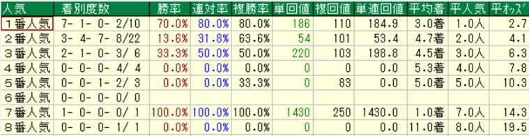 f:id:kyurukyuru9:20201229105041p:plain