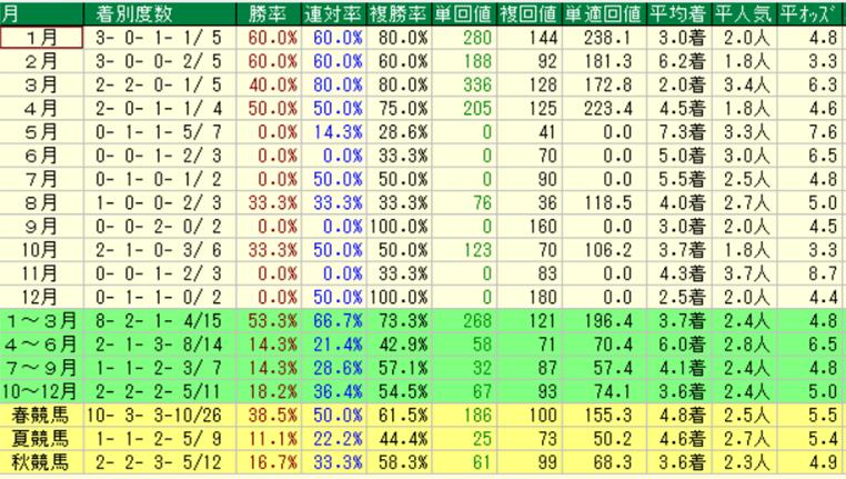 f:id:kyurukyuru9:20201229105350p:plain