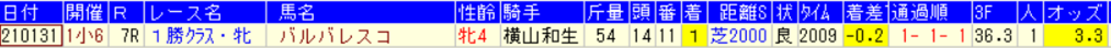 f:id:kyurukyuru9:20210202234426p:plain
