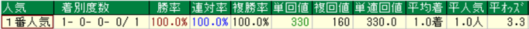 f:id:kyurukyuru9:20210202234802p:plain