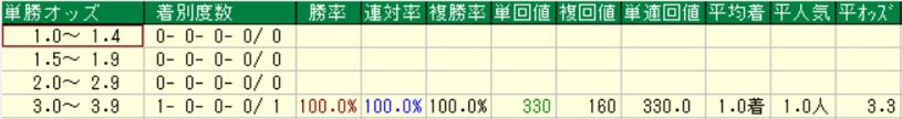 f:id:kyurukyuru9:20210202234839p:plain
