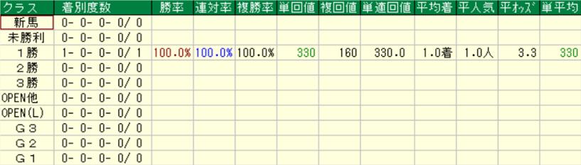 f:id:kyurukyuru9:20210202234954p:plain