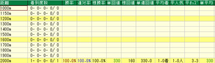 f:id:kyurukyuru9:20210202235132p:plain