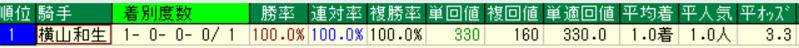 f:id:kyurukyuru9:20210202235402p:plain