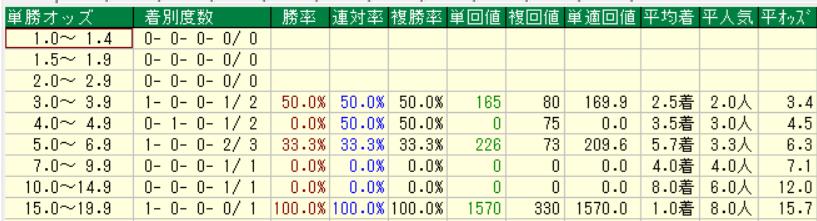 f:id:kyurukyuru9:20210503162732p:plain