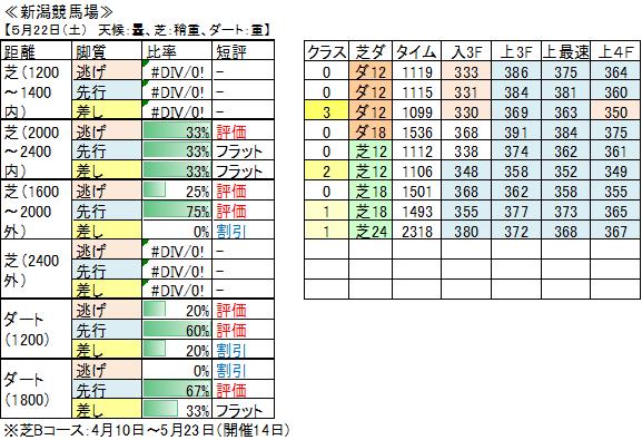 f:id:kyurukyuru9:20210522230632p:plain