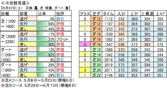 f:id:kyurukyuru9:20210522230649p:plain