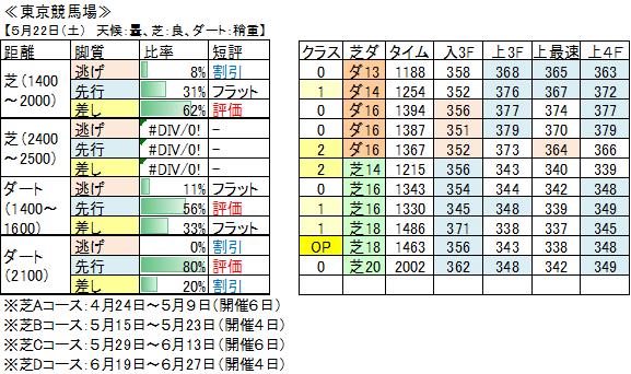 f:id:kyurukyuru9:20210522230657p:plain