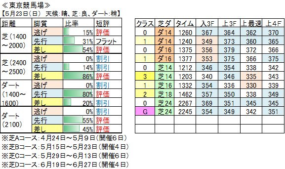 f:id:kyurukyuru9:20210528222717p:plain