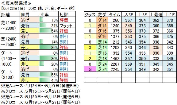 f:id:kyurukyuru9:20210528222721p:plain