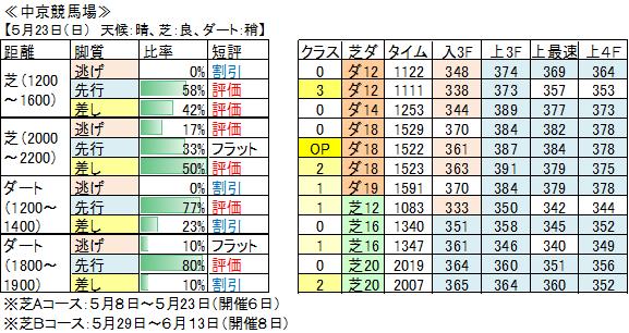 f:id:kyurukyuru9:20210528222736p:plain