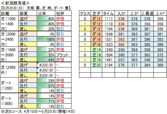 f:id:kyurukyuru9:20210528222755p:plain