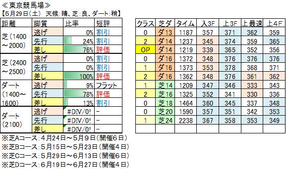 f:id:kyurukyuru9:20210529225541p:plain