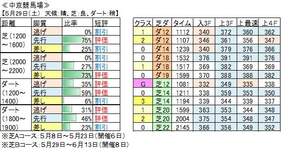 f:id:kyurukyuru9:20210529225556p:plain