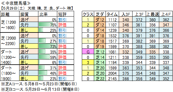 f:id:kyurukyuru9:20210529225602p:plain