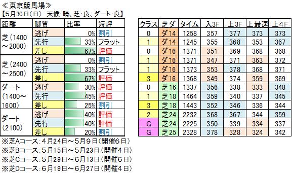 f:id:kyurukyuru9:20210605102734p:plain