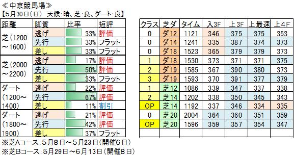 f:id:kyurukyuru9:20210605103607p:plain