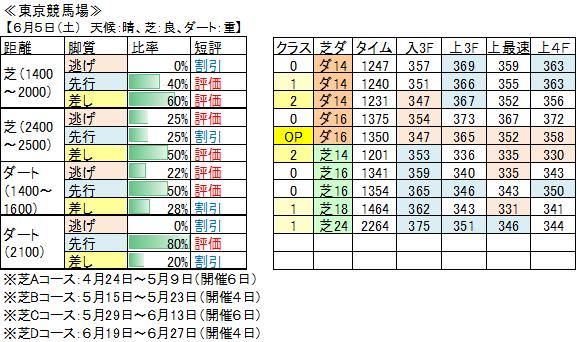 f:id:kyurukyuru9:20210605214045p:plain