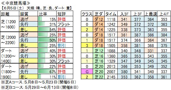 f:id:kyurukyuru9:20210605214106p:plain