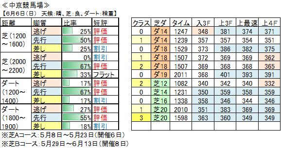f:id:kyurukyuru9:20210612221820p:plain