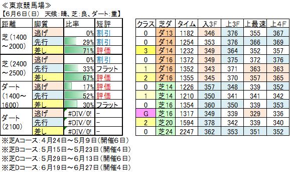 f:id:kyurukyuru9:20210612221834p:plain