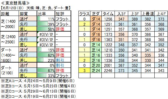 f:id:kyurukyuru9:20210612222719p:plain