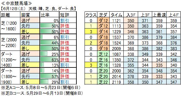 f:id:kyurukyuru9:20210612222735p:plain