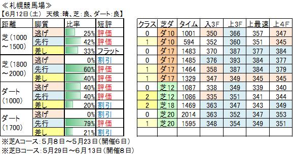 f:id:kyurukyuru9:20210612222748p:plain