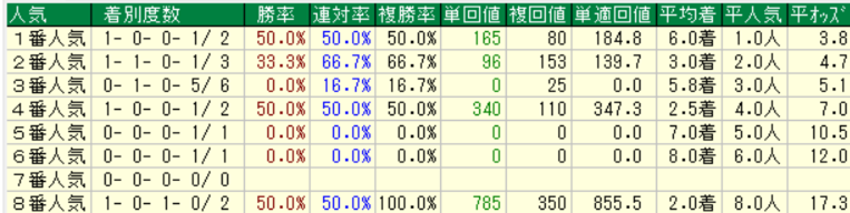 f:id:kyurukyuru9:20210613141949p:plain