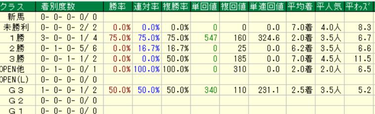 f:id:kyurukyuru9:20210613142234p:plain