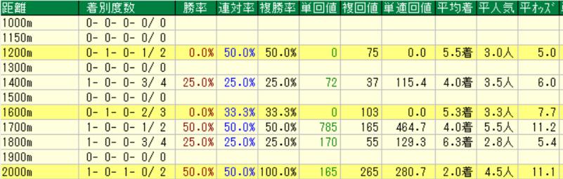 f:id:kyurukyuru9:20210613143325p:plain