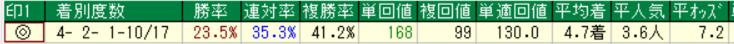 f:id:kyurukyuru9:20210613145056p:plain