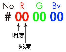 f:id:kyushokusha-shienkunren:20120503105351j:image