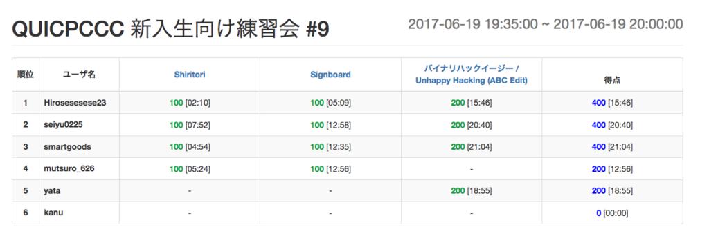 f:id:kyushu-u_icpccc:20170620032203p:plain