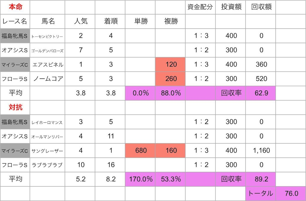 f:id:kyusoumakami666:20180426215542j:image
