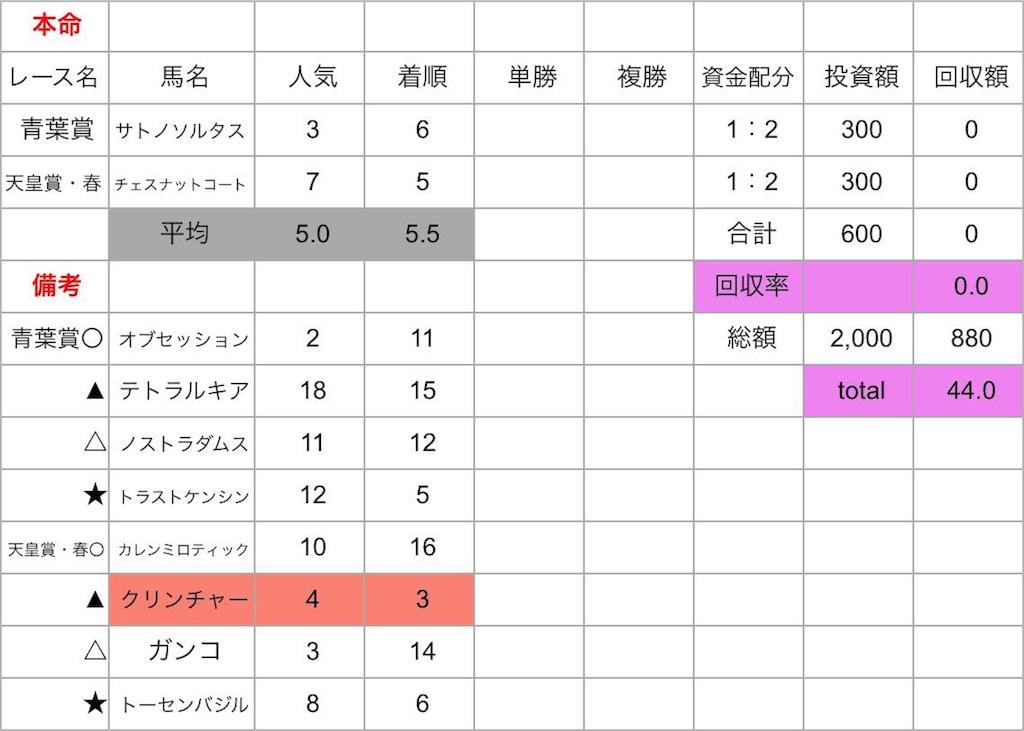 f:id:kyusoumakami666:20180430055205j:image