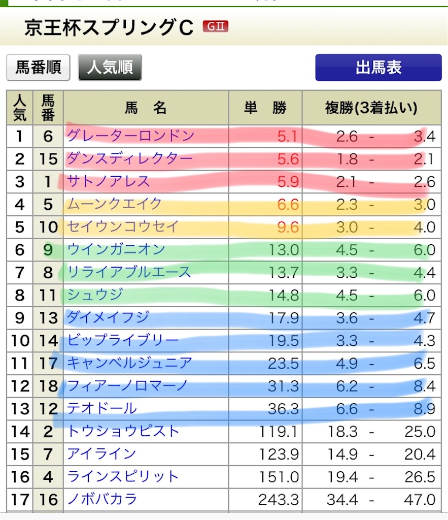 f:id:kyusoumakami666:20180512115401j:image
